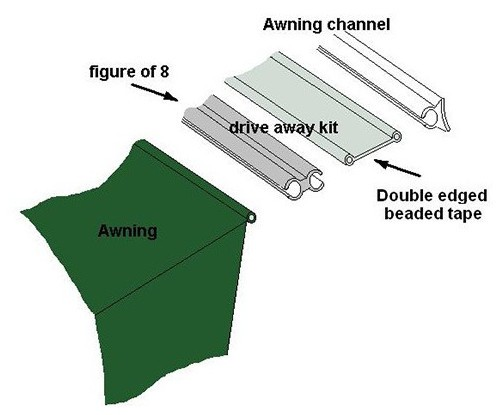 Drive Away Kit Includes Double Edged Beading And Figure 8 Which Connects To Your Awning