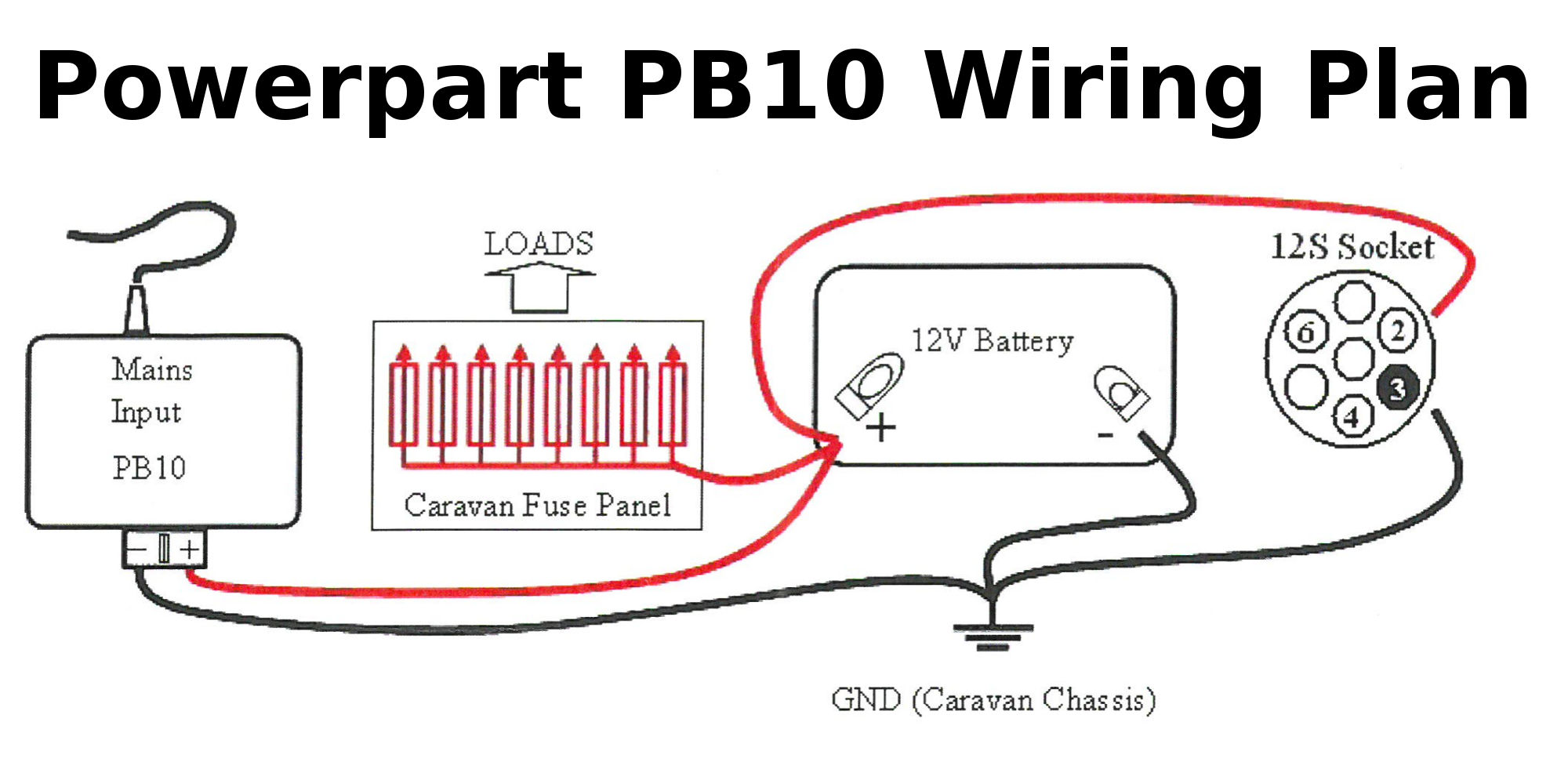 Powerpart PB10 tranformer for caravans, motorhome and boats PB10 Wiring  Plan can include leisure battery but is not required