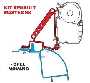 Fiamma Kit Renault Master 97-2010