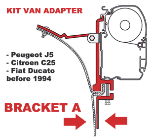 Fiamma Kit Van Adapter