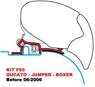 Kit F65 - Ducato High Roof B4 06-2006 (Low Profile)