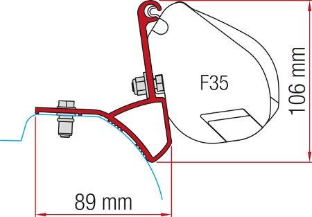 Fiamma Kit F35 Trafic, Vivaro 2015