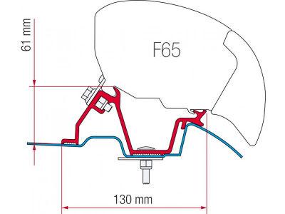 Kit F65 - F65 S Mercedes Sprinter