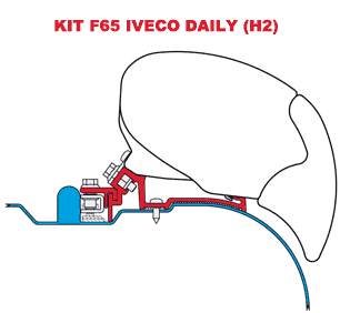 Kit F65 - F65 S Iveco Daily (H2)