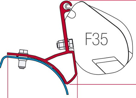 Fiamma Kit F35 Trafic, Vivaro, Primastar