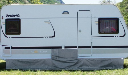 Fiamma Skirting Caravan Awning Draught Skirt For Privacy
