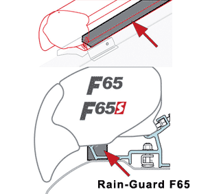 Fiamma Rain Guard F65 - 50cm
