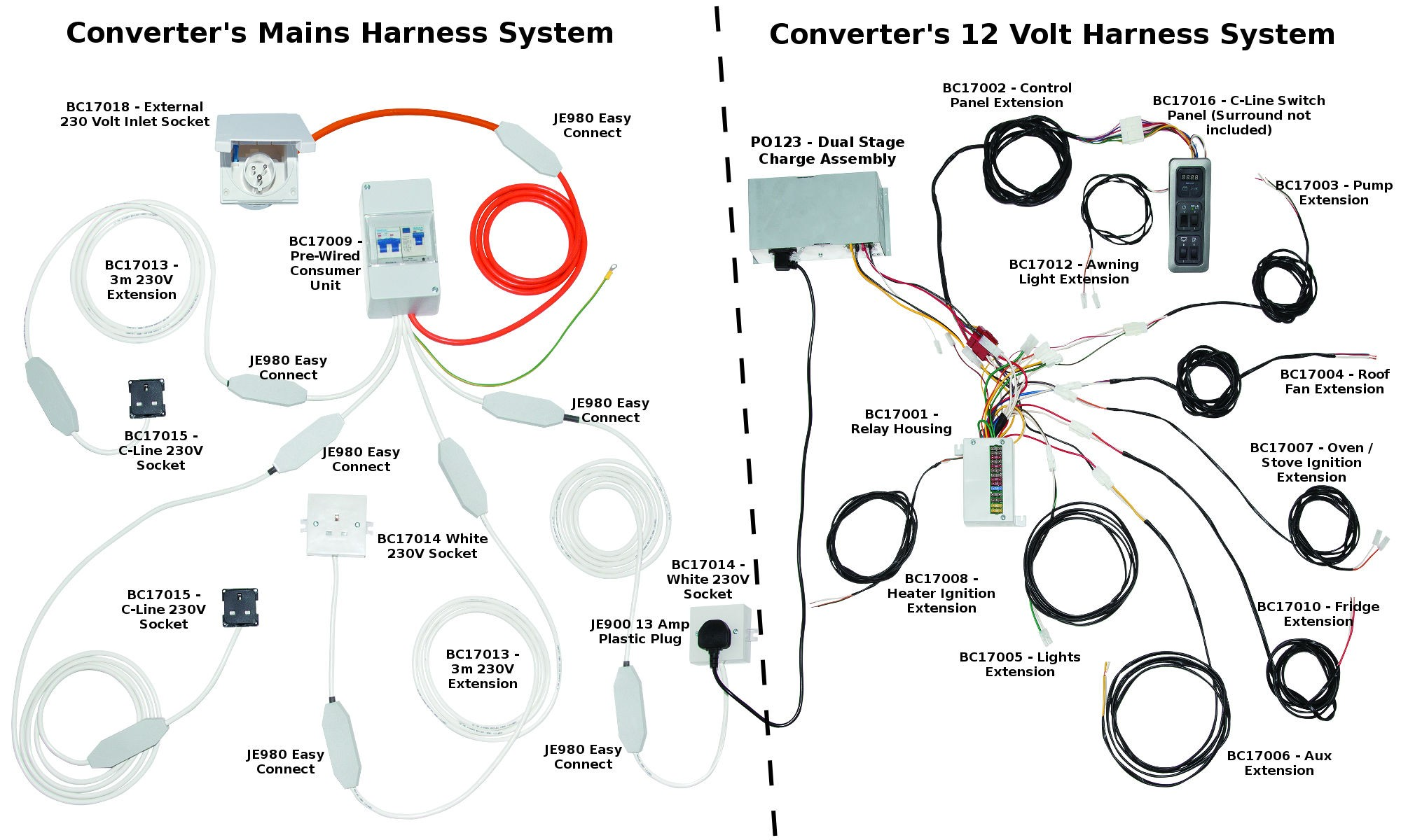Van Converters Wiring System 12v 240 Volt Harness All The Major Components Of Electrical Are Pre Wired With Plug And Play Connectors Making It Far Simpler To Build Install